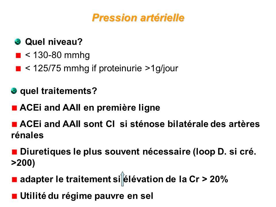 Pression artérielle Quel niveau? < 130-80 mmhg 1g/jour quel traitements? ACEi and AAII en première ligne ACEi and AAII sont CI si sténose bilatérale d