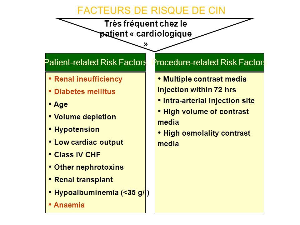Renal insufficiency Diabetes mellitus Age Volume depletion Hypotension Low cardiac output Class IV CHF Other nephrotoxins Renal transplant Hypoalbumin