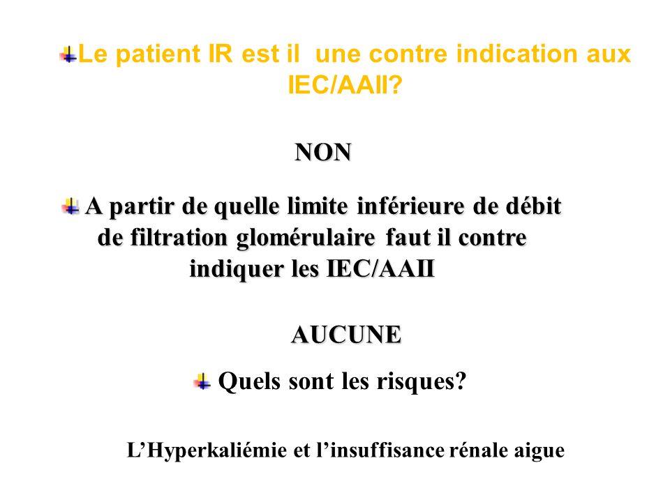 Le patient IR est il une contre indication aux IEC/AAII? NON A partir de quelle limite inférieure de débit de filtration glomérulaire faut il contre i