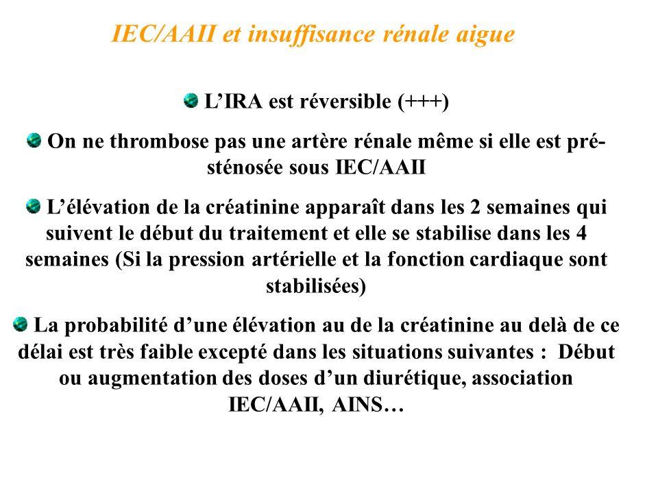 LIRA est réversible (+++) On ne thrombose pas une artère rénale même si elle est pré- sténosée sous IEC/AAII Lélévation de la créatinine apparaît dans