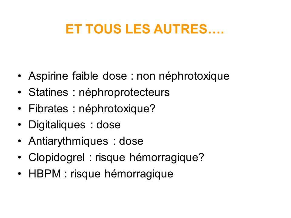 ET TOUS LES AUTRES…. Aspirine faible dose : non néphrotoxique Statines : néphroprotecteurs Fibrates : néphrotoxique? Digitaliques : dose Antiarythmiqu