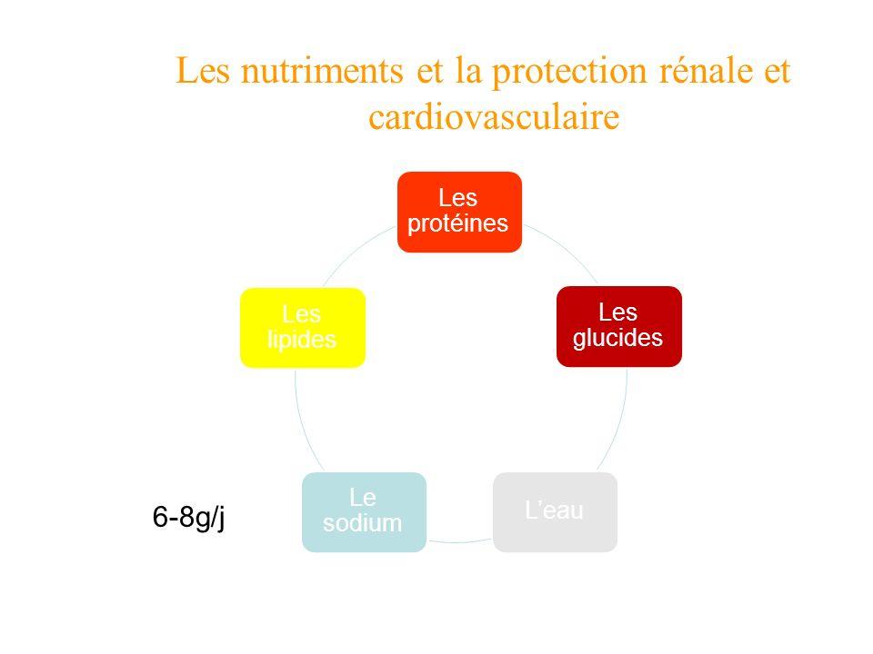 Les nutriments et la protection rénale et cardiovasculaire 6-8g/j