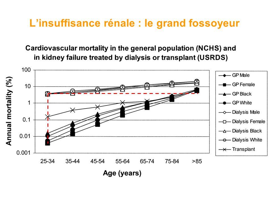 Meta-analyse NAC randomized, 12 controlled trials, n=1128 Fishbane S et al.