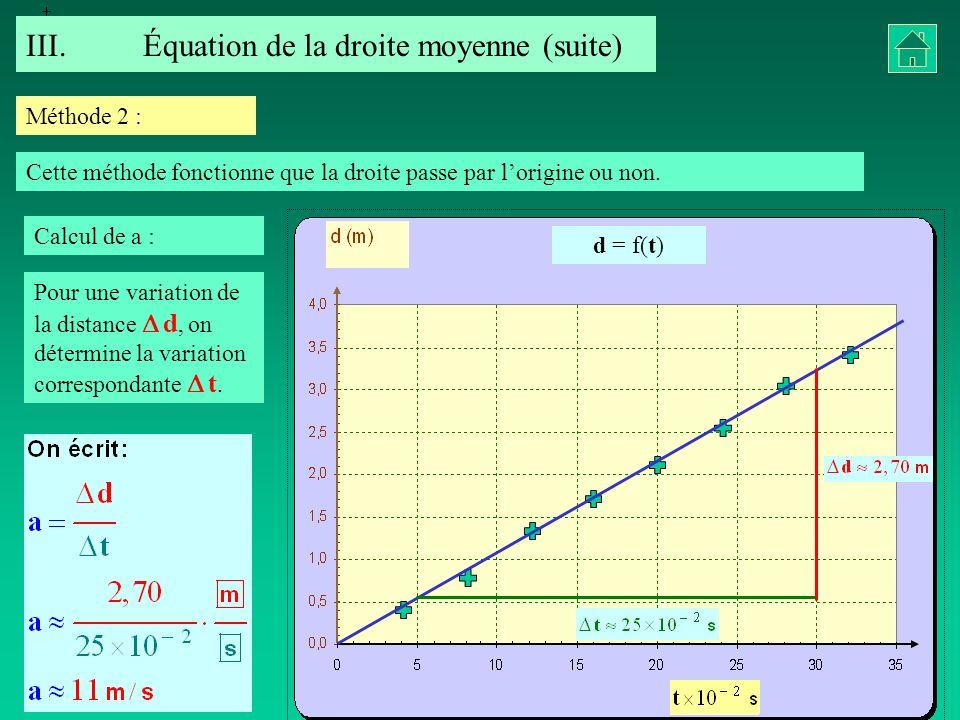 III.Équation de la droite moyenne (suite) d = f(t) Calcul de a : Méthode 2 : Cette méthode fonctionne que la droite passe par lorigine ou non. Pour un