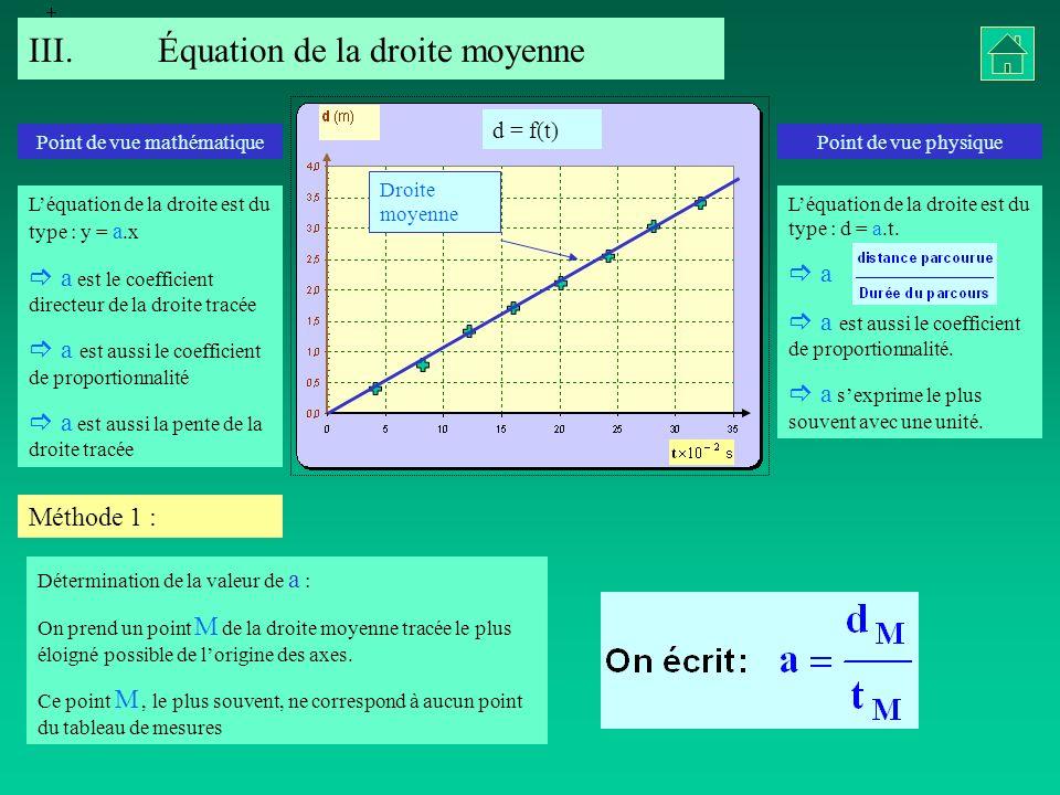 III.Équation de la droite moyenne d = f(t) Droite moyenne Léquation de la droite est du type : y = a.x a est le coefficient directeur de la droite tra