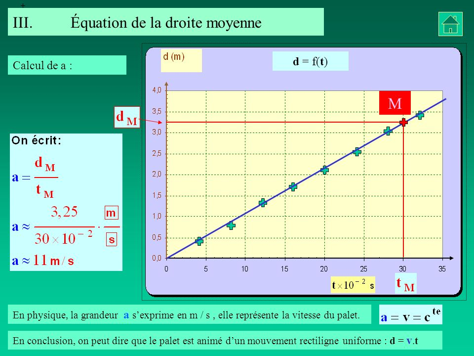 III.Équation de la droite moyenne d = f(t) Calcul de a : En physique, la grandeur a sexprime en m / s, elle représente la vitesse du palet. En conclus