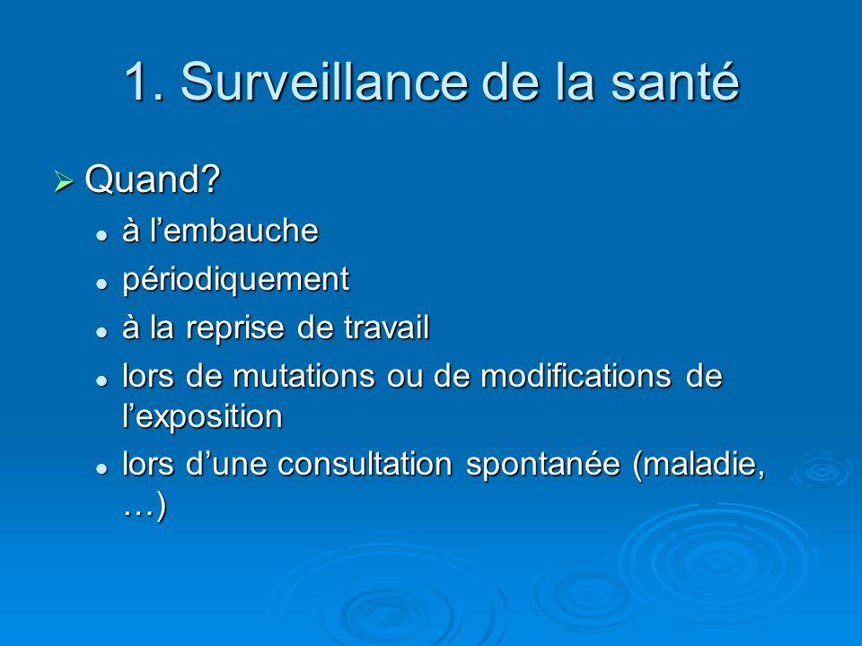 1.Surveillance de la santé Quand. Quand.