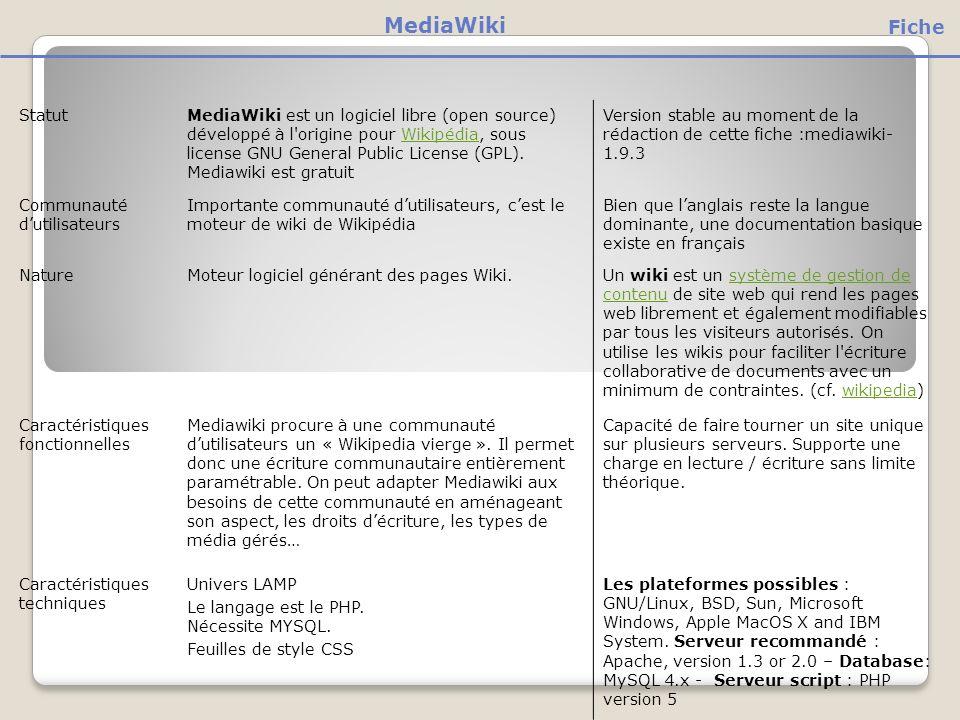 Url de téléchargement http://sourceforge.net/project/showfiles.php?group_id=34373&package_id=93103&relea se_id=487921http://sourceforge.net/project/showfiles.php?group_id=34373&package_id=93103&relea se_id=487921 Ou bien http://sourceforge.net/projects/wikipedia Url de documentation http://fr.wikibooks.org/wiki/MediaWiki_pour_d%C3%A9butants http://www.mediawiki.org/wiki/MediaWiki/fr Fiche MediaWiki Installation, paramétrage et tests Niveau installateurNiveau webmaster pour une installation simple Mais, pour une véritable adaptation à des besoins très spécifiques : niveau ingénieur Temps dinstallation1h dans un environnement LAMP correspondant aux prérequis.prérequis Temps de paramétrageMediawiki est aussitôt prêt à lemploi, toutefois une adaptation à vos besoins fera considérablement varier sa mise en œuvre.