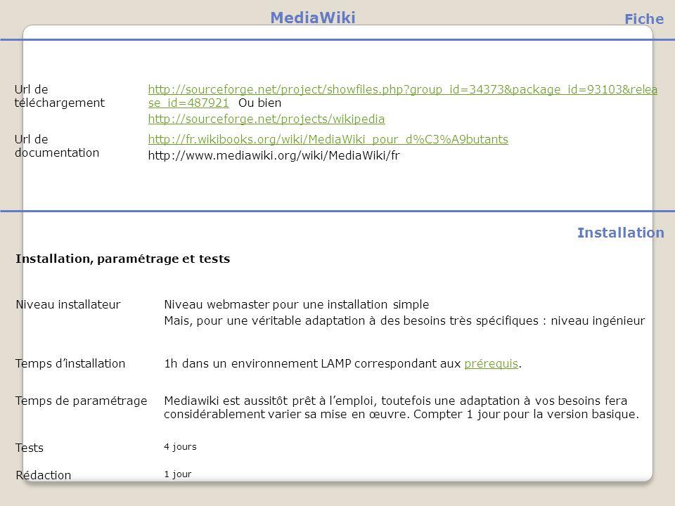 Url de téléchargement http://sourceforge.net/project/showfiles.php group_id=34373&package_id=93103&relea se_id=487921http://sourceforge.net/project/showfiles.php group_id=34373&package_id=93103&relea se_id=487921 Ou bien http://sourceforge.net/projects/wikipedia Url de documentation http://fr.wikibooks.org/wiki/MediaWiki_pour_d%C3%A9butants http://www.mediawiki.org/wiki/MediaWiki/fr Fiche MediaWiki Installation, paramétrage et tests Niveau installateurNiveau webmaster pour une installation simple Mais, pour une véritable adaptation à des besoins très spécifiques : niveau ingénieur Temps dinstallation1h dans un environnement LAMP correspondant aux prérequis.prérequis Temps de paramétrageMediawiki est aussitôt prêt à lemploi, toutefois une adaptation à vos besoins fera considérablement varier sa mise en œuvre.