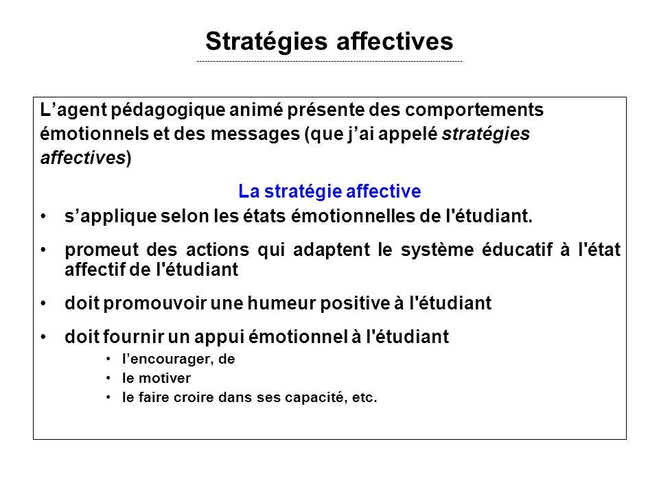 Stratégies affectives ------------------------------------------------------------------------------------------------- Lagent pédagogique animé prése