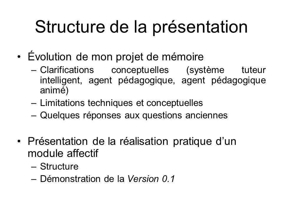 Structure de la présentation Évolution de mon projet de mémoire –Clarifications conceptuelles (système tuteur intelligent, agent pédagogique, agent pé