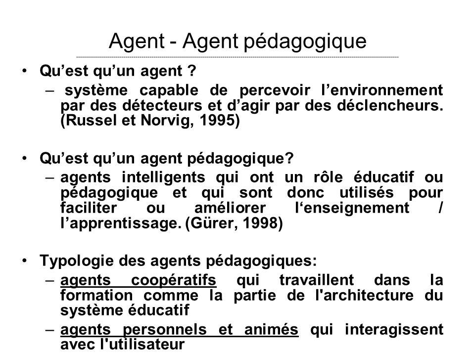 Agent - Agent pédagogique ----------------------------------------------------------------------------------------------------------------------------