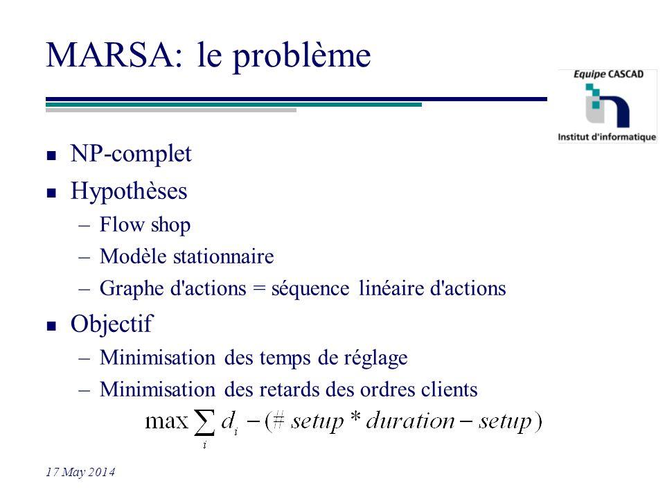 17 May 2014 MARSA: le problème n NP-complet n Hypothèses –Flow shop –Modèle stationnaire –Graphe d'actions = séquence linéaire d'actions n Objectif –M
