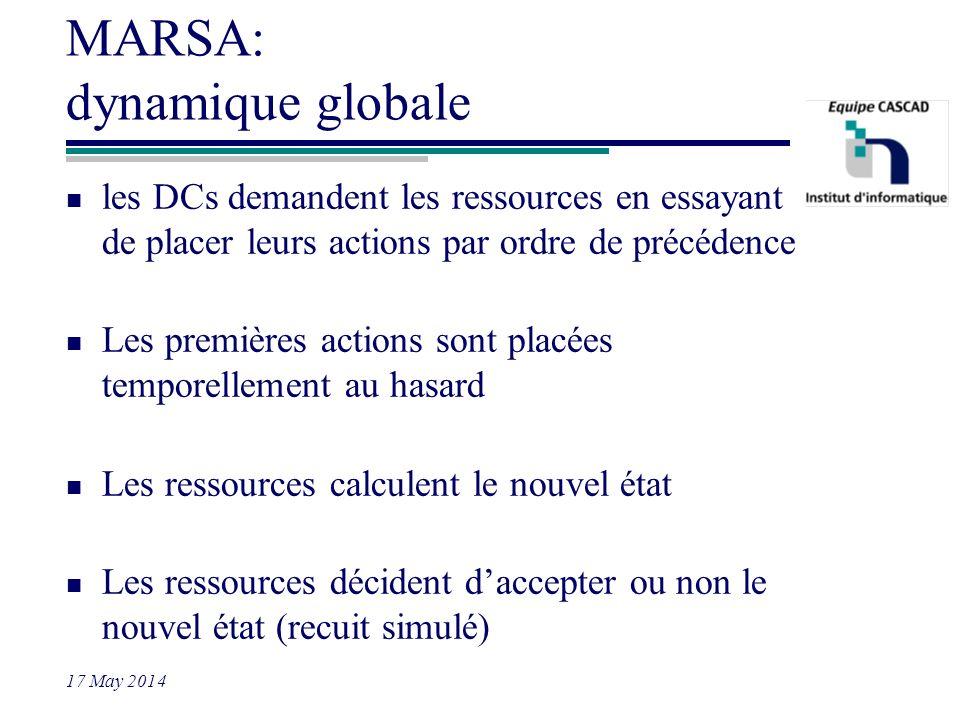 17 May 2014 MARSA: dynamique globale n les DCs demandent les ressources en essayant de placer leurs actions par ordre de précédence n Les premières ac