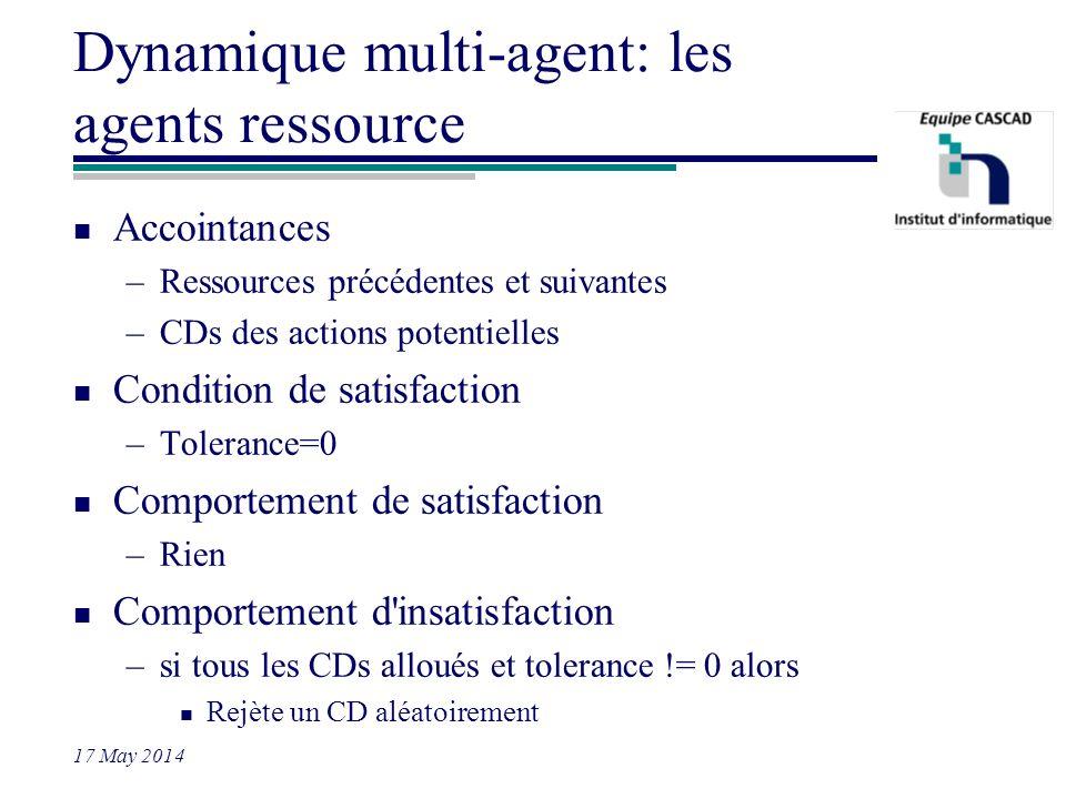 17 May 2014 Dynamique multi-agent: les agents ressource n Accointances –Ressources précédentes et suivantes –CDs des actions potentielles n Condition