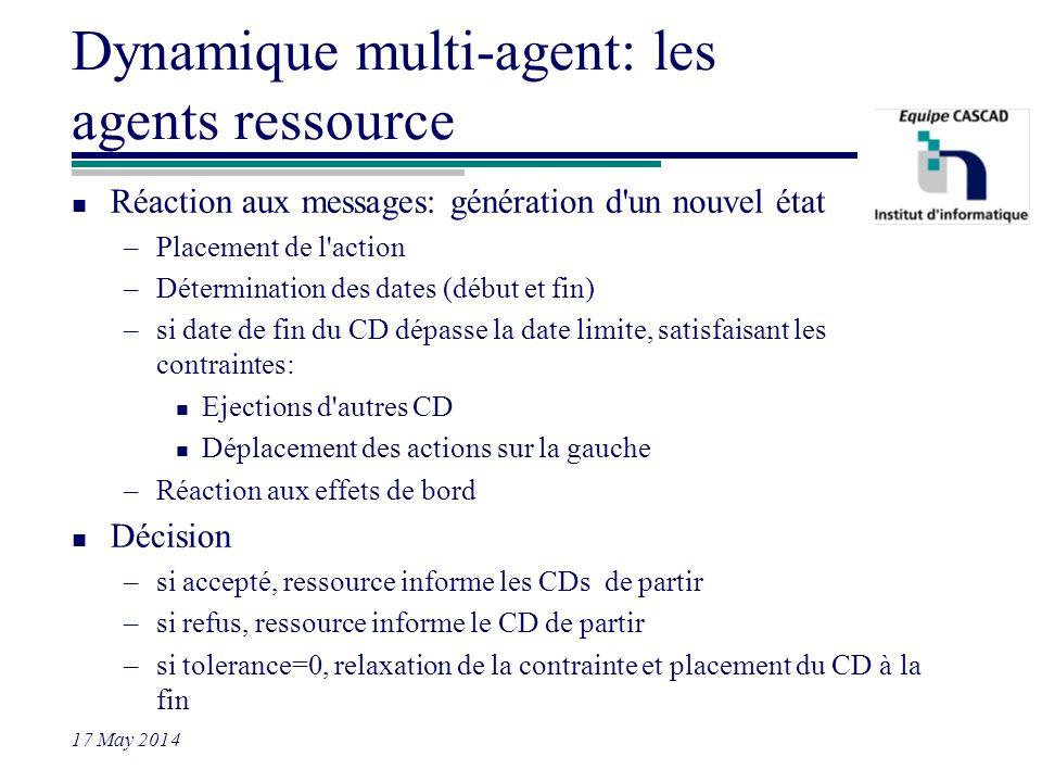 17 May 2014 Dynamique multi-agent: les agents ressource n Réaction aux messages: génération d'un nouvel état –Placement de l'action –Détermination des