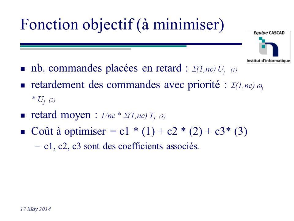 17 May 2014 Fonction objectif (à minimiser) n nb. commandes placées en retard : (1,nc) U j (1) n retardement des commandes avec priorité : (1,nc) j *