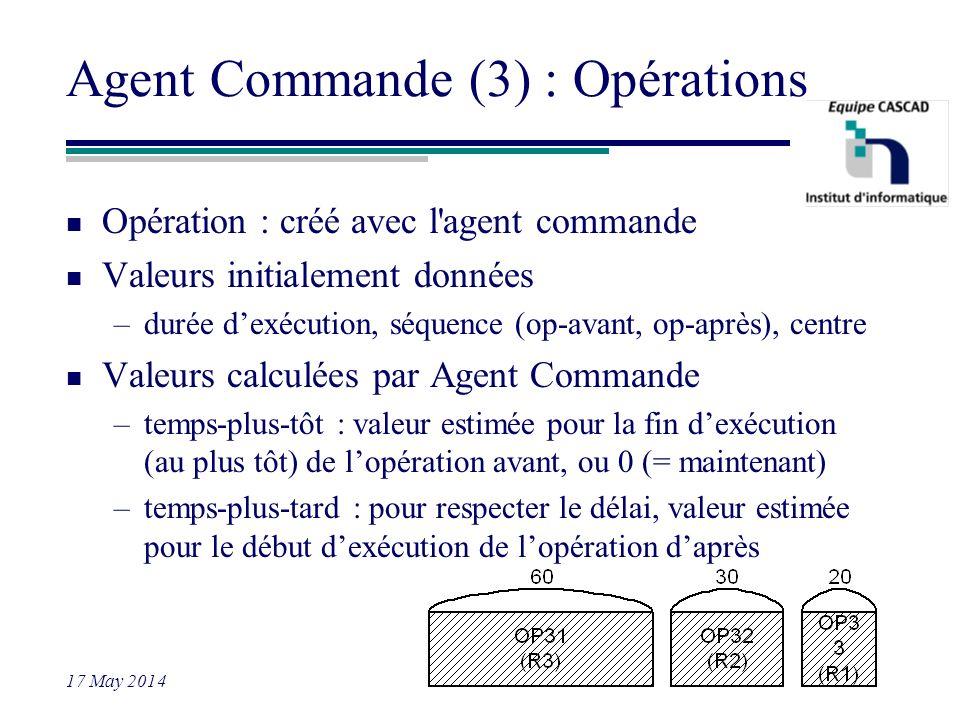 17 May 2014 Agent Commande (3) : Opérations n Opération : créé avec l'agent commande n Valeurs initialement données –durée dexécution, séquence (op-av