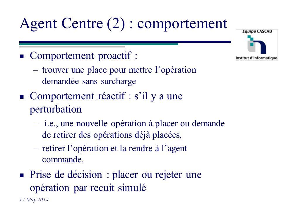 17 May 2014 Agent Centre (2) : comportement n Comportement proactif : –trouver une place pour mettre lopération demandée sans surcharge n Comportement
