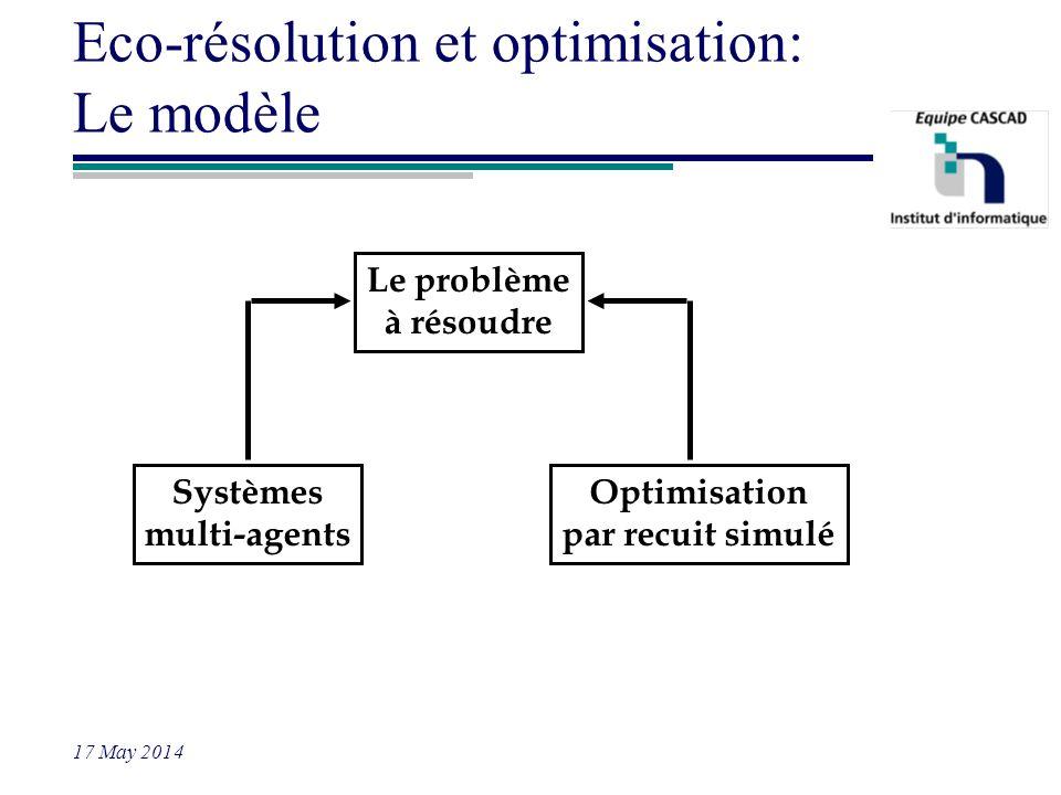 17 May 2014 Eco-résolution et optimisation: Le modèle Le problème à résoudre Systèmes multi-agents Optimisation par recuit simulé