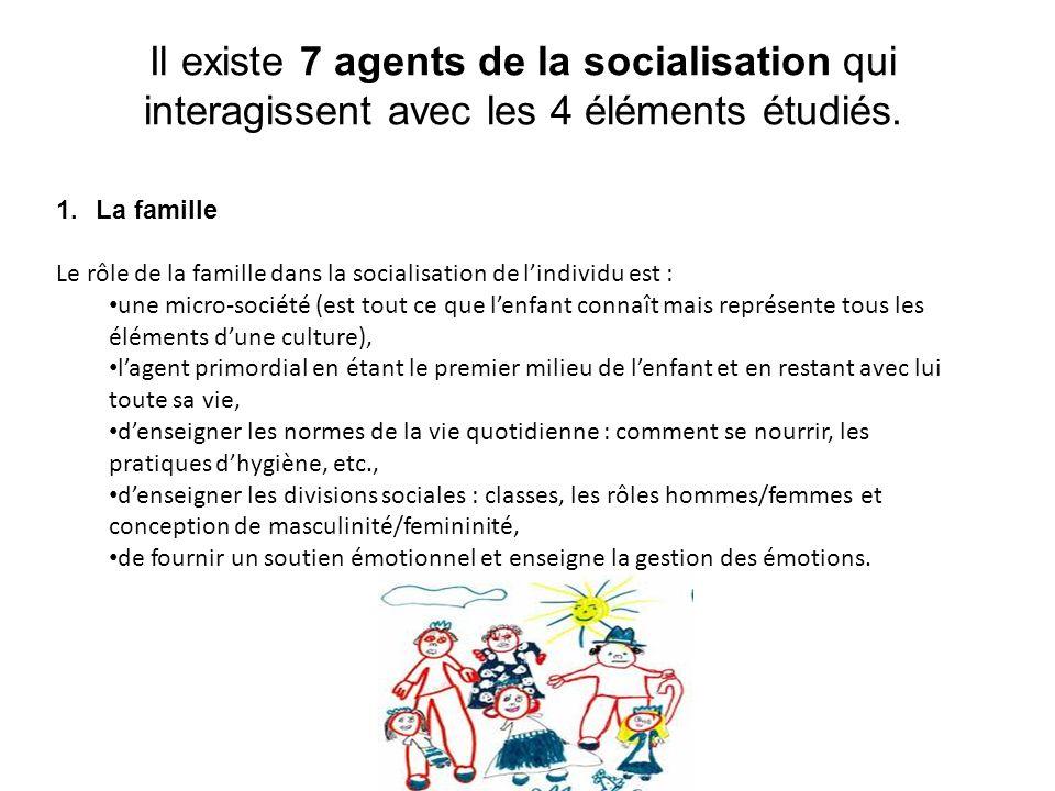 Il existe 7 agents de la socialisation qui interagissent avec les 4 éléments étudiés. 1.La famille Le rôle de la famille dans la socialisation de lind