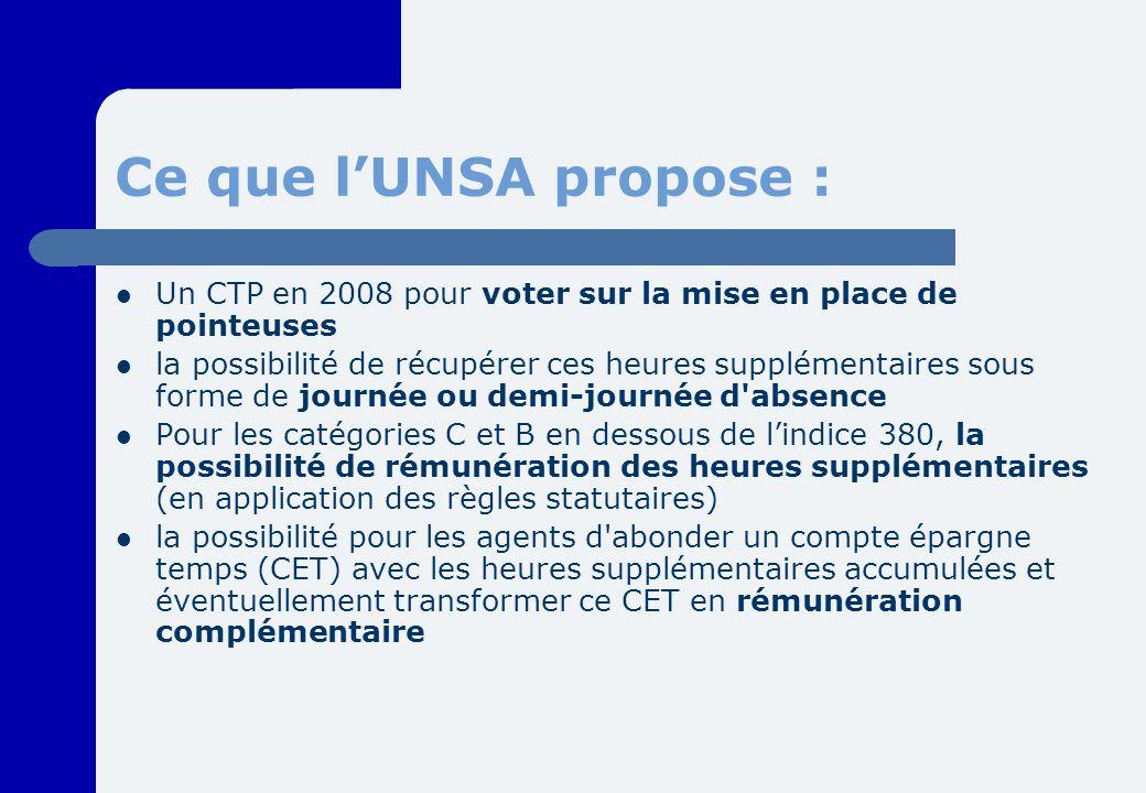Ce que lUNSA propose : Un CTP en 2008 pour voter sur la mise en place de pointeuses la possibilité de récupérer ces heures supplémentaires sous forme