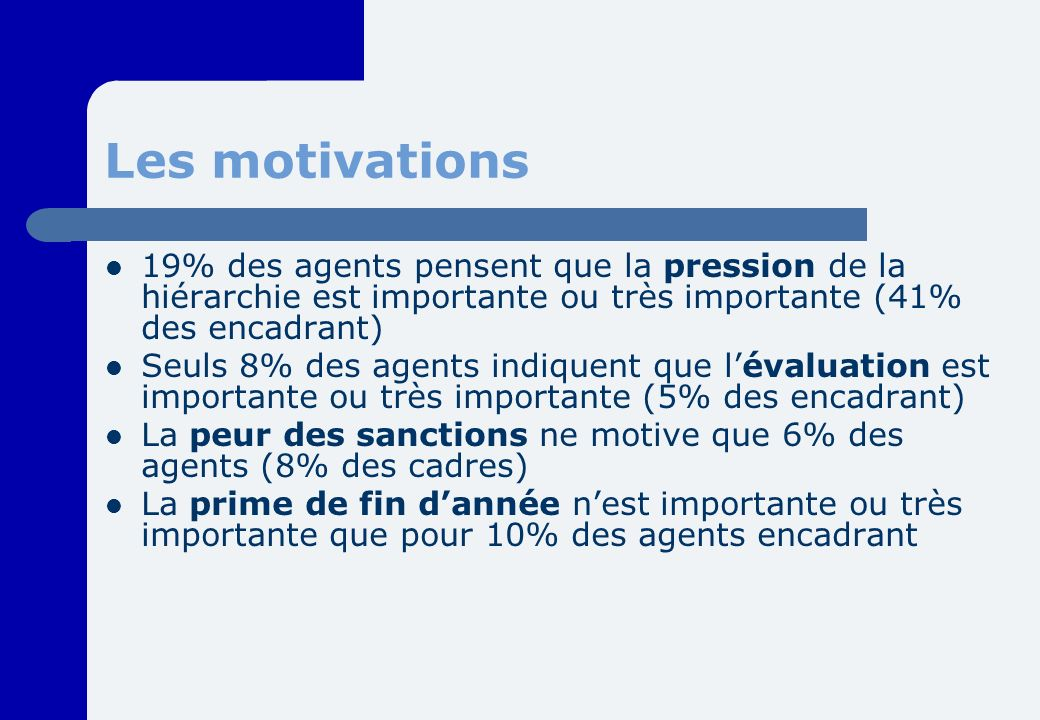 Les motivations 19% des agents pensent que la pression de la hiérarchie est importante ou très importante (41% des encadrant) Seuls 8% des agents indi