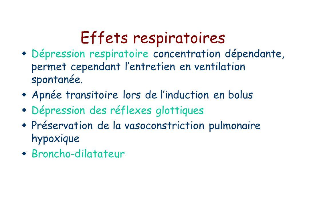 Effets respiratoires Dépression respiratoire concentration dépendante, permet cependant lentretien en ventilation spontanée.