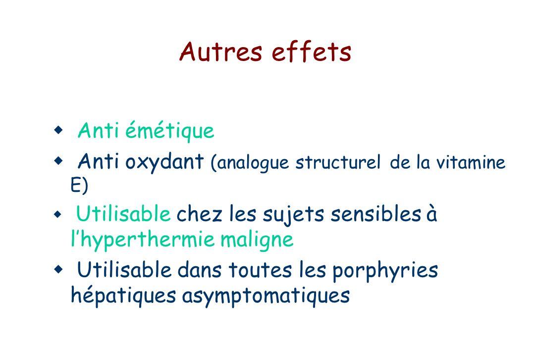 Autres effets Anti émétique Anti oxydant (analogue structurel de la vitamine E) Utilisable chez les sujets sensibles à lhyperthermie maligne Utilisable dans toutes les porphyries hépatiques asymptomatiques