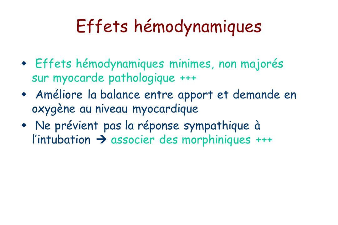 Effets hémodynamiques Effets hémodynamiques minimes, non majorés sur myocarde pathologique +++ Améliore la balance entre apport et demande en oxygène au niveau myocardique Ne prévient pas la réponse sympathique à lintubation associer des morphiniques +++