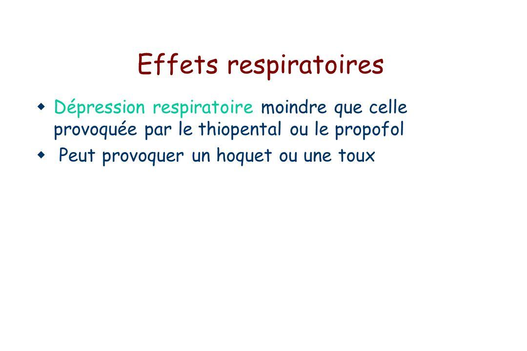 Effets respiratoires Dépression respiratoire moindre que celle provoquée par le thiopental ou le propofol Peut provoquer un hoquet ou une toux