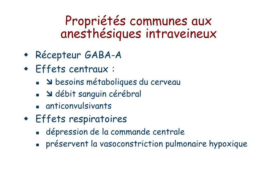 Propriétés communes aux anesthésiques intraveineux Récepteur GABA-A Effets centraux : besoins métaboliques du cerveau débit sanguin cérébral anticonvulsivants Effets respiratoires dépression de la commande centrale préservent la vasoconstriction pulmonaire hypoxique