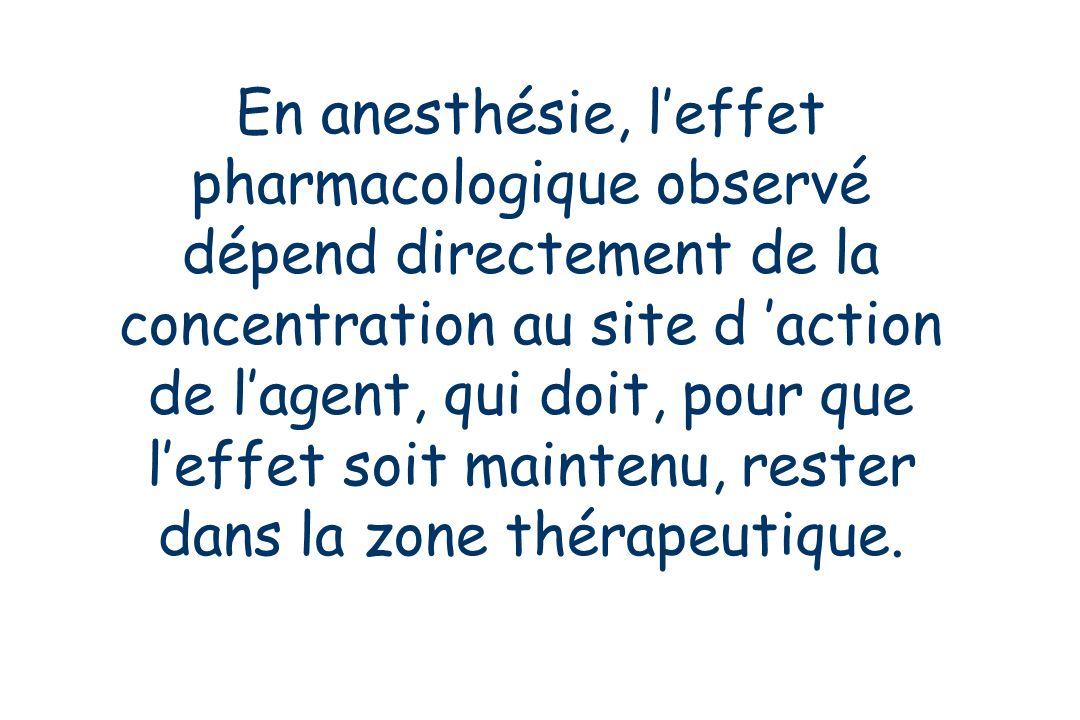 En anesthésie, leffet pharmacologique observé dépend directement de la concentration au site d action de lagent, qui doit, pour que leffet soit maintenu, rester dans la zone thérapeutique.
