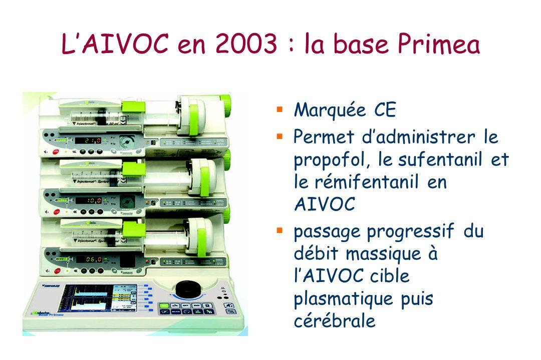 LAIVOC en 2003 : la base Primea Marquée CE Permet dadministrer le propofol, le sufentanil et le rémifentanil en AIVOC passage progressif du débit massique à lAIVOC cible plasmatique puis cérébrale