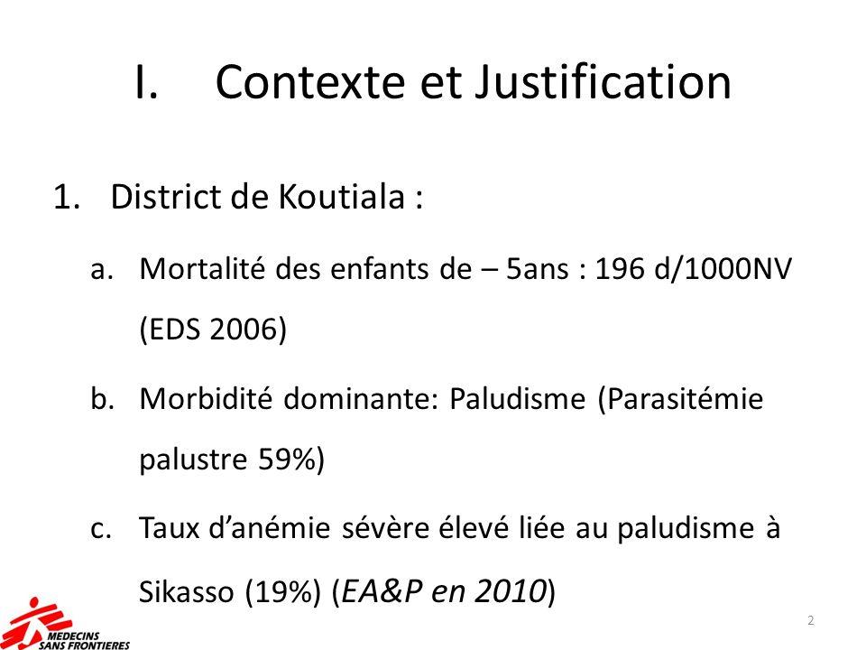 I.Contexte et Justification 1. District de Koutiala : a.Mortalité des enfants de – 5ans : 196 d/1000NV (EDS 2006) b.Morbidité dominante: Paludisme (Pa