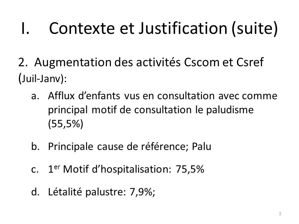I.Contexte et Justification (suite) 2. Augmentation des activités Cscom et Csref ( Juil-Janv): a.Afflux denfants vus en consultation avec comme princi