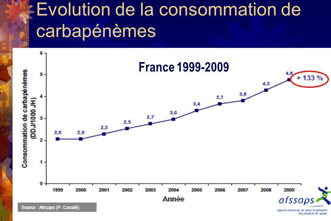 Evolution de la consommation de carbapénèmes France 1999-2009
