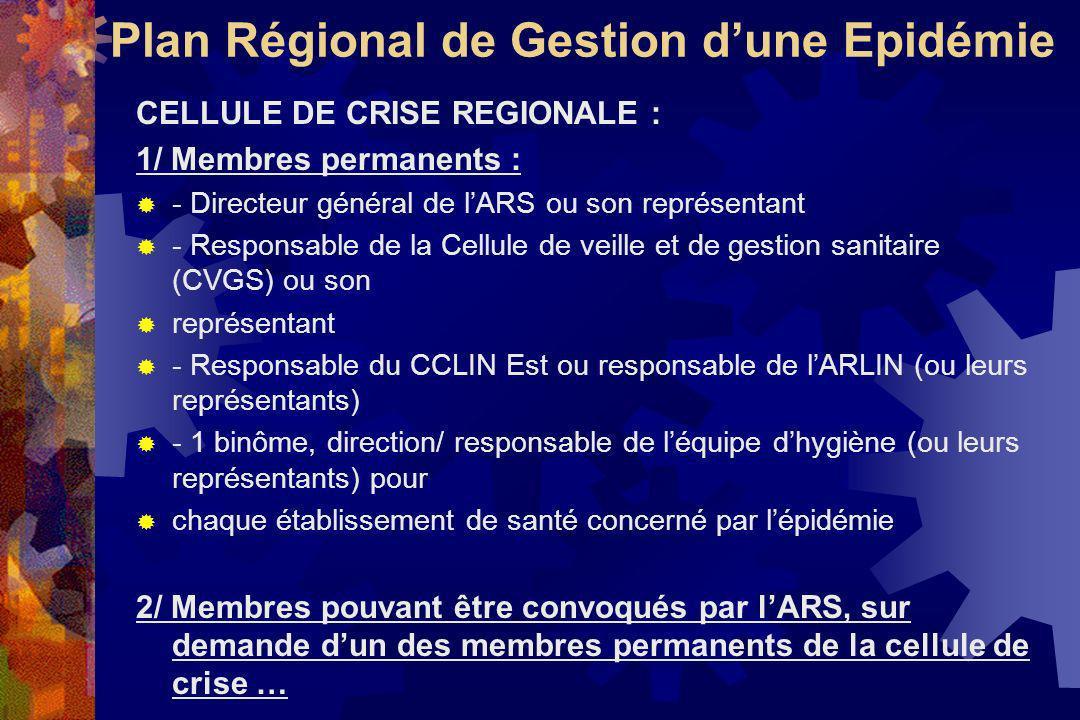 Plan Régional de Gestion dune Epidémie CELLULE DE CRISE REGIONALE : 1/ Membres permanents : - Directeur général de lARS ou son représentant - Responsable de la Cellule de veille et de gestion sanitaire (CVGS) ou son représentant - Responsable du CCLIN Est ou responsable de lARLIN (ou leurs représentants) - 1 binôme, direction/ responsable de léquipe dhygiène (ou leurs représentants) pour chaque établissement de santé concerné par lépidémie 2/ Membres pouvant être convoqués par lARS, sur demande dun des membres permanents de la cellule de crise …