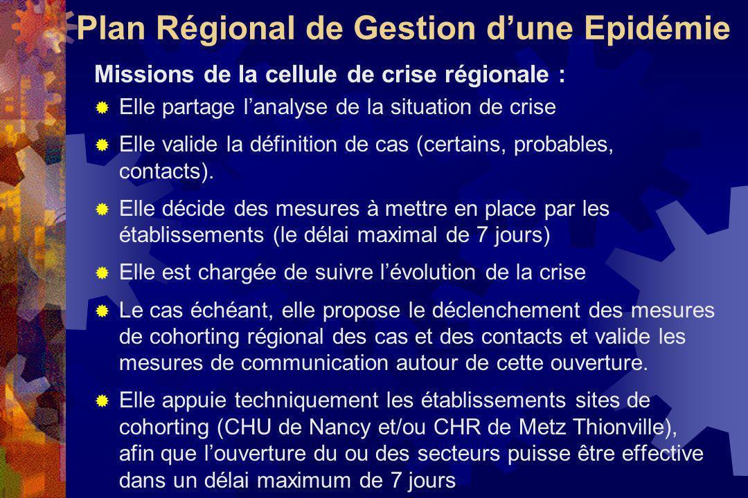 Plan Régional de Gestion dune Epidémie Missions de la cellule de crise régionale : Elle partage lanalyse de la situation de crise Elle valide la définition de cas (certains, probables, contacts).