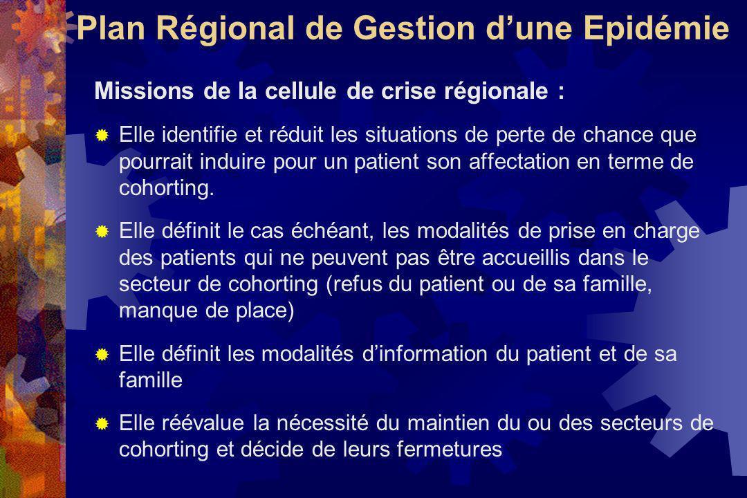 Plan Régional de Gestion dune Epidémie Missions de la cellule de crise régionale : Elle identifie et réduit les situations de perte de chance que pourrait induire pour un patient son affectation en terme de cohorting.