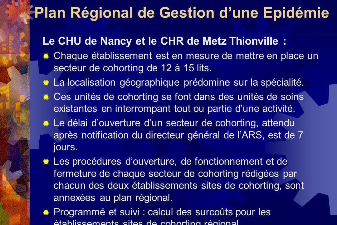 Plan Régional de Gestion dune Epidémie Le CHU de Nancy et le CHR de Metz Thionville : Chaque établissement est en mesure de mettre en place un secteur de cohorting de 12 à 15 lits.