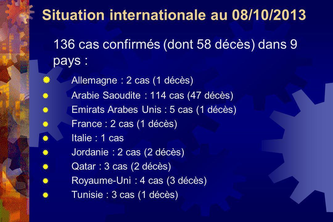 Situation internationale au 08/10/2013 136 cas confirmés (dont 58 décès) dans 9 pays : Allemagne : 2 cas (1 décès) Arabie Saoudite : 114 cas (47 décès) Emirats Arabes Unis : 5 cas (1 décès) France : 2 cas (1 décès) Italie : 1 cas Jordanie : 2 cas (2 décès) Qatar : 3 cas (2 décès) Royaume-Uni : 4 cas (3 décès) Tunisie : 3 cas (1 décès)
