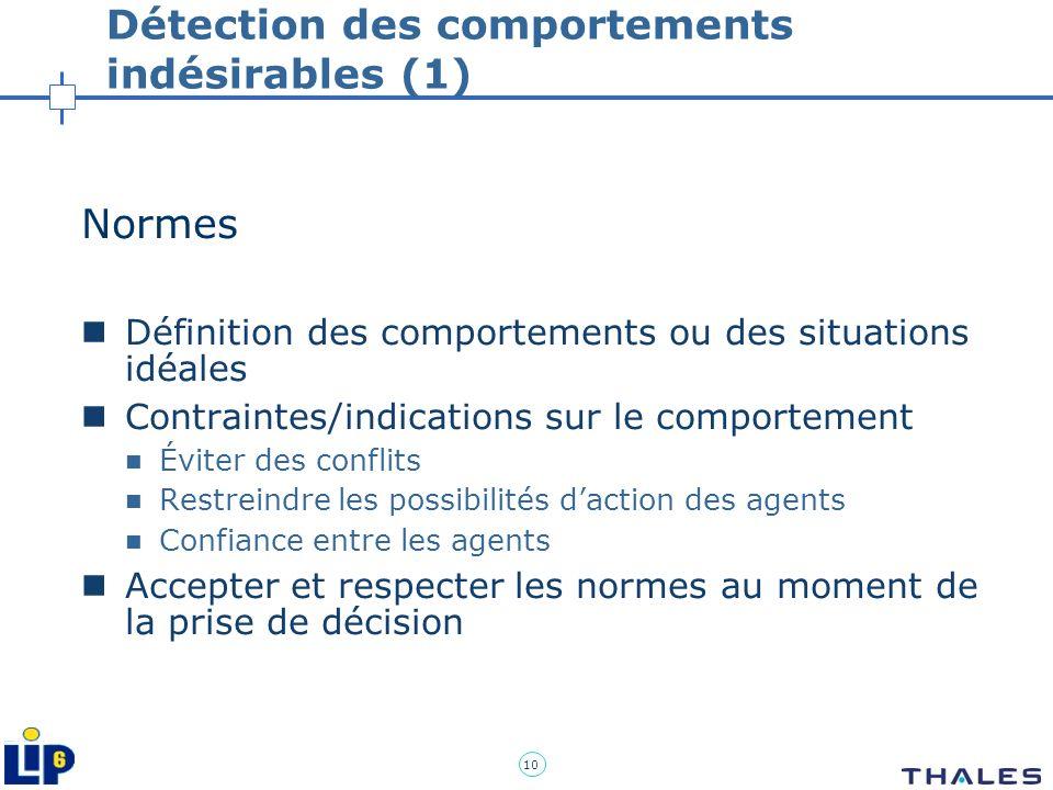 10 Détection des comportements indésirables (1) Normes Définition des comportements ou des situations idéales Contraintes/indications sur le comportem