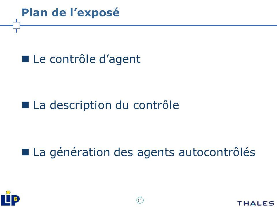 14 Plan de lexposé Le contrôle dagent La description du contrôle La génération des agents autocontrôlés