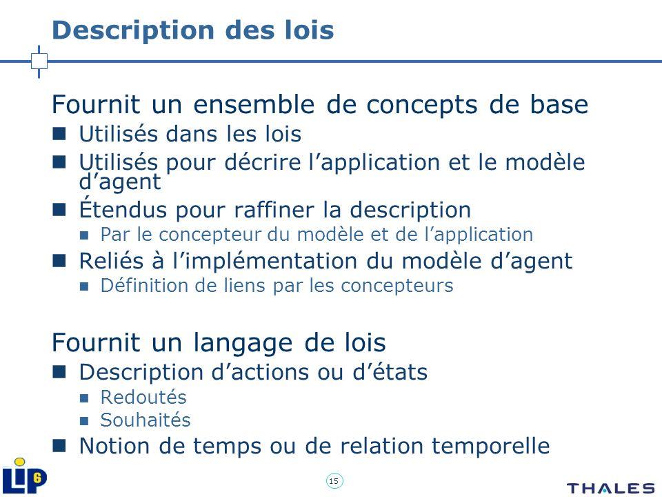 15 Description des lois Fournit un ensemble de concepts de base Utilisés dans les lois Utilisés pour décrire lapplication et le modèle dagent Étendus