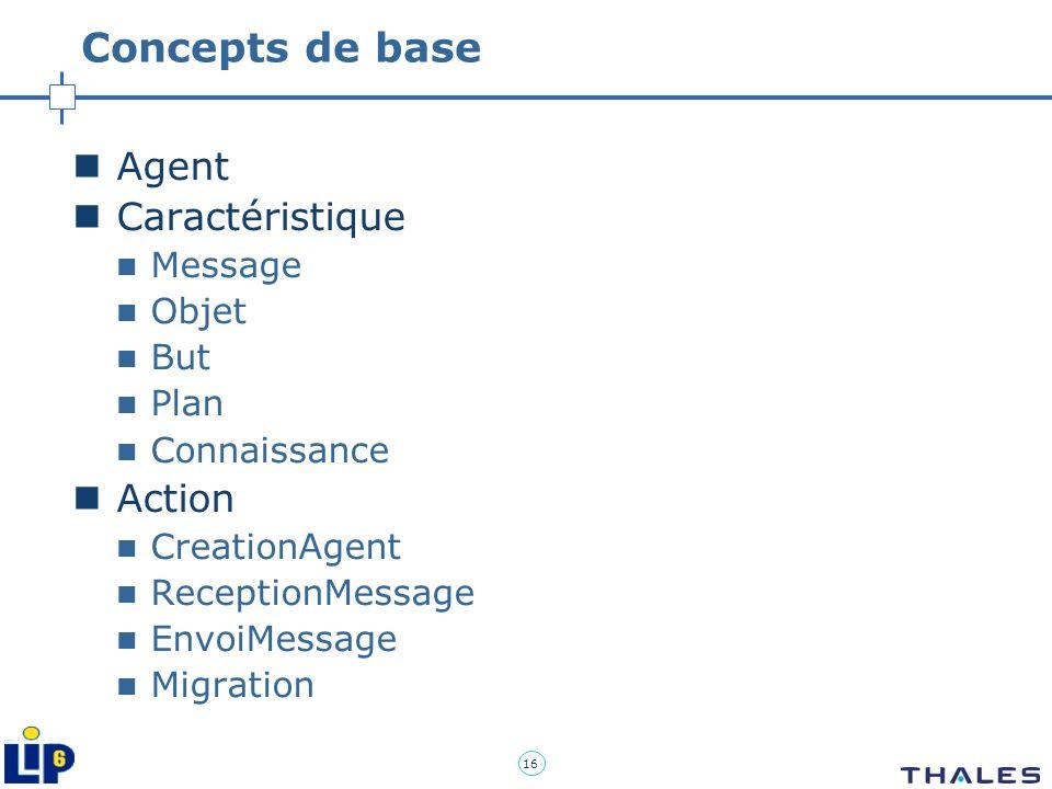 16 Concepts de base Agent Caractéristique Message Objet But Plan Connaissance Action CreationAgent ReceptionMessage EnvoiMessage Migration