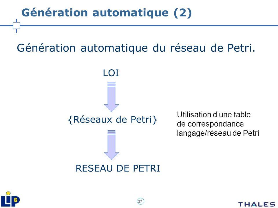 27 Génération automatique (2) Génération automatique du réseau de Petri. LOI {Réseaux de Petri} RESEAU DE PETRI Utilisation dune table de correspondan