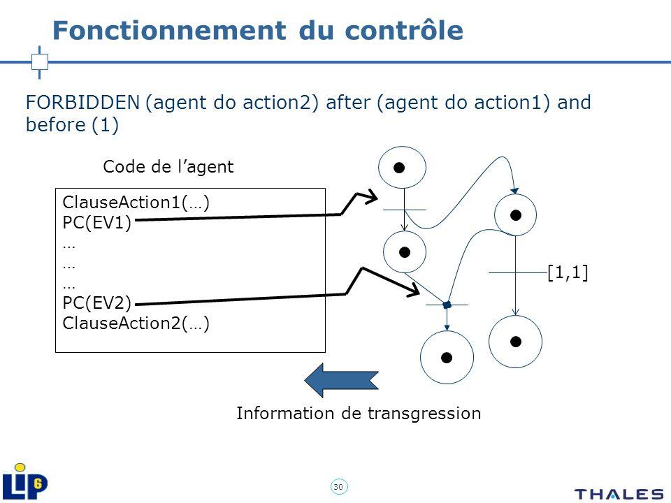 30 Fonctionnement du contrôle ClauseAction1(…) PC(EV1) … PC(EV2) ClauseAction2(…) Code de lagent [1,1] Information de transgression FORBIDDEN (agent d