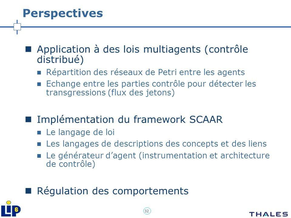 32 Perspectives Application à des lois multiagents (contrôle distribué) Répartition des réseaux de Petri entre les agents Echange entre les parties co