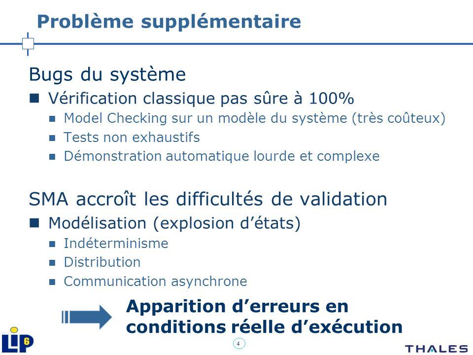 4 Problème supplémentaire Bugs du système Vérification classique pas sûre à 100% Model Checking sur un modèle du système (très coûteux) Tests non exha